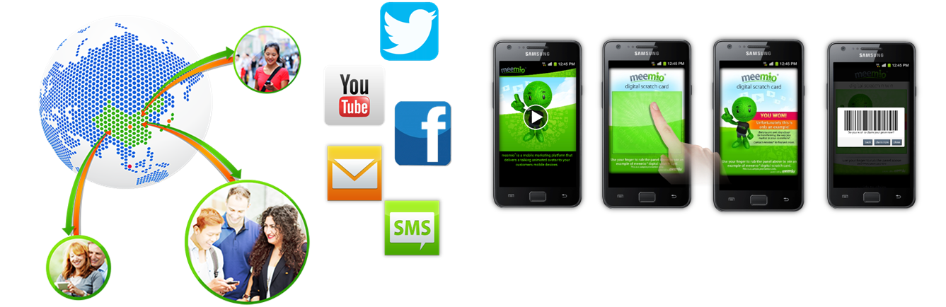 targeted mobile marketing